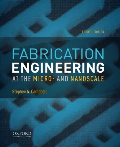Fabrication Engineer.At Micro+Nanoscale