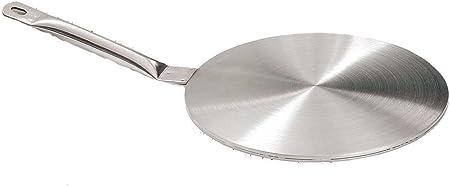 TOSTADOR DIFUSOR, Ø21cm, | IMF Fabricante de menaje de cocina