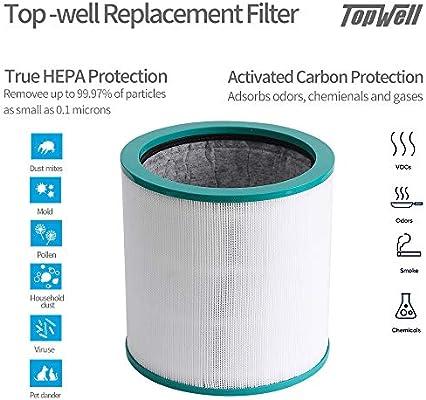 Top-well Filtro HEPA de Repuesto purificador de Torre Dyson Pure ...