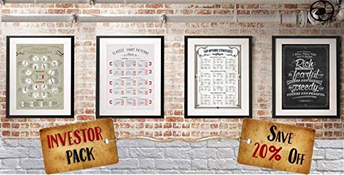 (INVESTOR PACK POSTER. The perfect gift for the stock market)