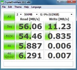 SanDisk Extreme PRO UHS-II microSDXC Memory Cards: 64GB $45, 128GB
