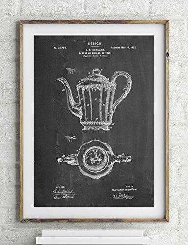 Haviland Limoges Teapot Patent Poster