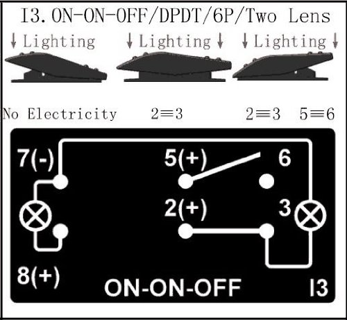 15 rocker switches question jeepforum com daystar ku800012 3 pin toggle 6 pin off on on and dorman 84945 7 pin dpdt on off on here are the wiring diagrams from packaging amazon