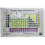 """Innovating Science Colored Laminated Periodic Tables, 17"""" x 11"""""""