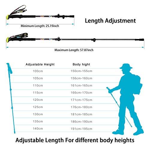 Trekking Poles, Canway Lightweight Carbon Fiber 7 oz ea, Camera Mount, Shock-Absorbent, Quick Locks, Quick-Dry Wrist Straps, Walking/Hiking Sticks for Women Men Kids