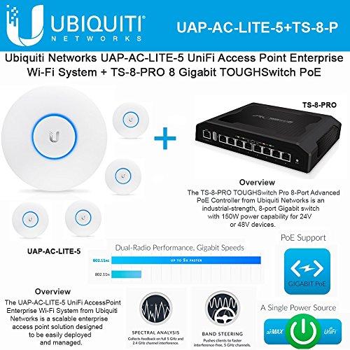 Ubiquiti UAP-AC-LITE-5 5PACK UniFi AcessPoint PoE + TS-8-PRO Switch 150W Power by Ubiquiti Networks