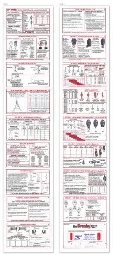 Crosby Rigging Guide for Blocks - Crosby Clip