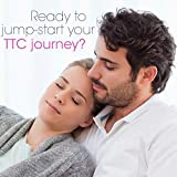 Ovulation Thermometer for TTC - Track Your