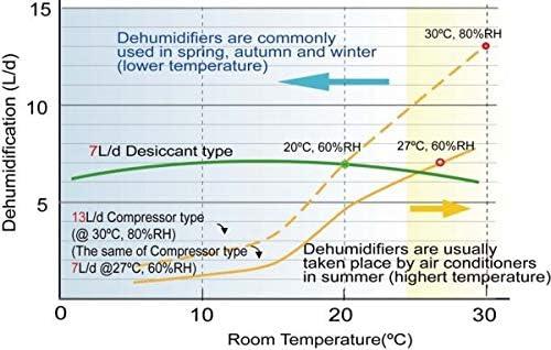 toyotomi td-zb80 (apto para bajas temperaturas): Amazon.es: Hogar
