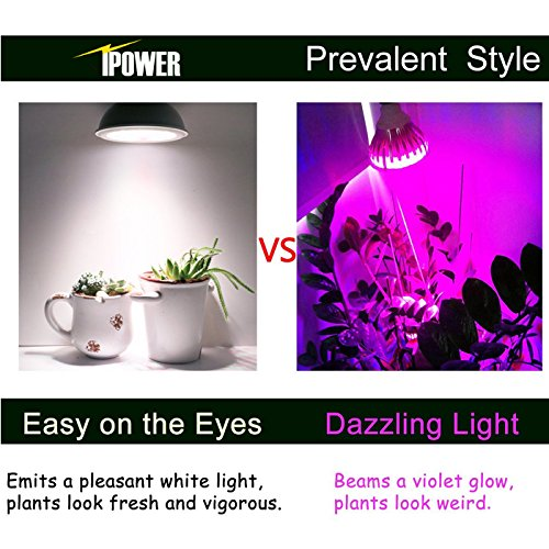 iPower 12 Watt Multi-Spectrum LED Grow Light E26 Bulb Greenhouse for Indoor Plant Growing with 6 Red and 12 White LEDs