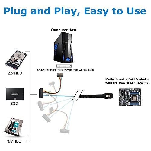 J&D Internal Mini SAS to 4X Internal SAS Cable, Mini SFF 8087 to 4X SFF 8482 Cable - 3 Feet by J&D (Image #1)