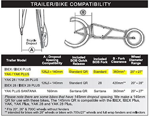 BOB Yak Plus Trailer In Black (Includes Dry Sak) by BOB (Image #2)