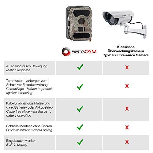 SECACAM Raptor - Full HD Tag- / Nachtsicht, kabellose getarnte ...