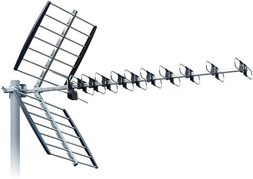 ISKRA - Antena de televisión UHF DTX-22 YAGI UHF DVB-T2 y ...
