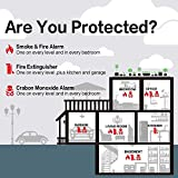 Carbon Monoxide Detector Alarm with Voice Warning Battery Operated for Home, Travel Portable CO Alarm Sensor with Digital Display (White)