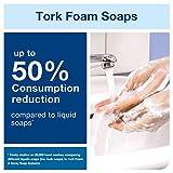 Tork 570038 Foam Skincare Dispenser