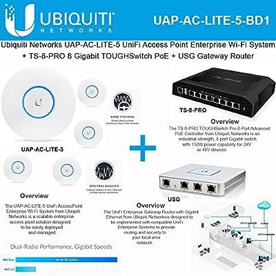 Ubiquiti UAP-AC-LITE-5 (5-PACK) UniFi AcessPoint + TS-8-PRO Switch + USG Router