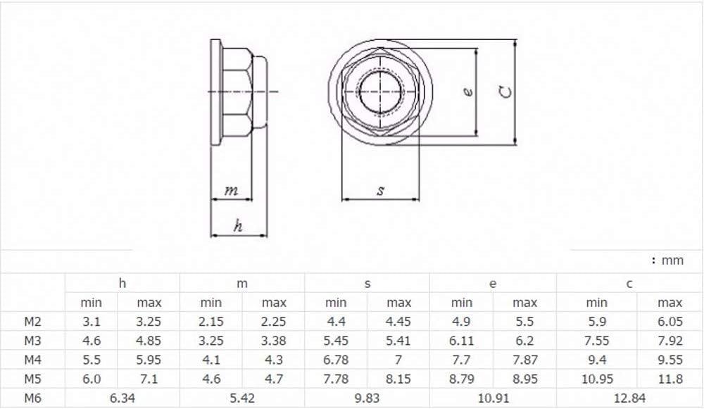 5Pcs, M3 -Purple M2 M3 Nylon Insert Hex Flange Lock Nuts Aluminum Alloy Hex Lock Nuts
