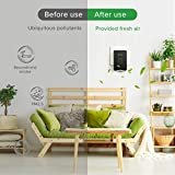 Plug-in Air Purifier, 3 Pack Air Purifiers for