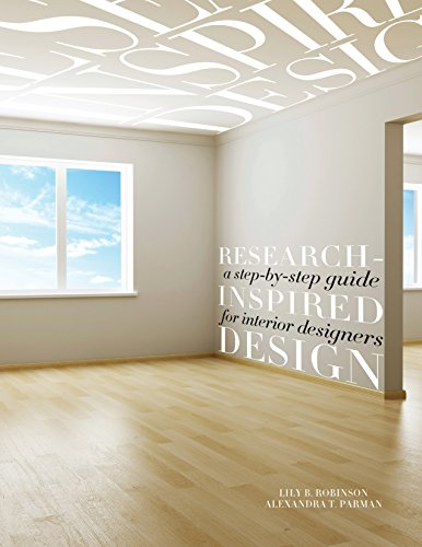 - Research-Inspired Design: A Step-by-Step Guide for Interior Designers