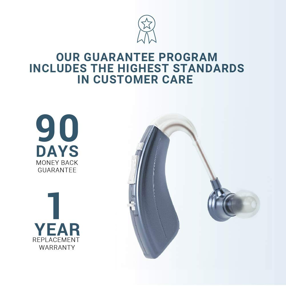 Digital Hearing Amplifier by Britzgo BHA-220. 500hr Battery Life, Modern Blue, Doctor and Audiologist designed
