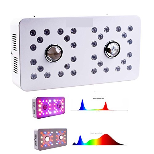 LED grow light dimmable led grow light COB 900W full spectrum for indoor plants veg and flower 12-band UV&IR MaxBloom high yield Plus led grow lights for marijuana by HeroLight