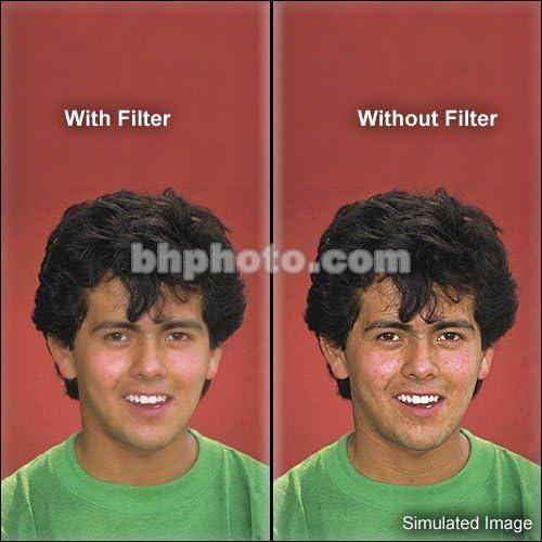 Schneider 4x4 Classic Soft 2 Filter