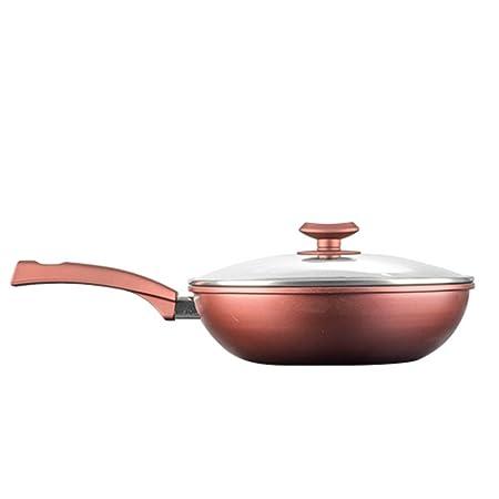 Review Frying Pan,Non-stick Coating Pan