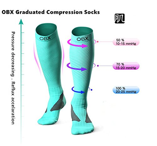 OBX Compression Socks for Men & Women-Professional Fit for Ruining&Racing-Knee High Socks for Athletics,Marathon,Travel,Shin Splints,hiking&Outdoor sports-Best for Muscle Recovery(1 pair) by OBX (Image #4)