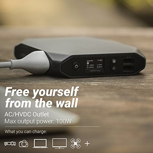 Omnicharge AC/DC Portable Power Bank - Omni 20 – Battery Pack for Laptops, Cameras, & More by Omnicharge (Image #1)