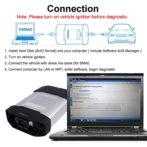 VXDIAG Auto Diagnostic Tool Compatible with BMW ICOM A1 / A2 / A3 Scanner  Code Reader for BMW ISTA-P Programming Coding Compatible with BMW E/F/G