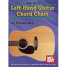 Left-Hand Guitar Chord Chart