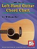 Mel Bay's Left-Hand Guitar Chord Chart