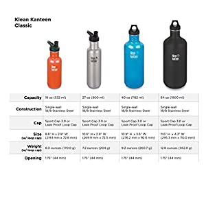 Klean Kanteen Classic Stainless Steel Bottle with Sport Cap, Brushed Stainless - 40oz