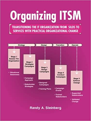 Organizing Itsm: Transitioning The It Organization From Silos To Services With Practical Organizational Change