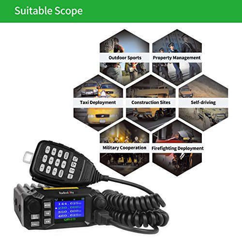 Radioddity QB25 Pro Quad Band Quad-standby Mini Mobile Car Truck Radio, VHF UHF 144/220/350/440 MHz, 25W Vehicle Transceiver with Cable & CD + 50W High Gain Quad Band Antenna by Radioddity (Image #5)