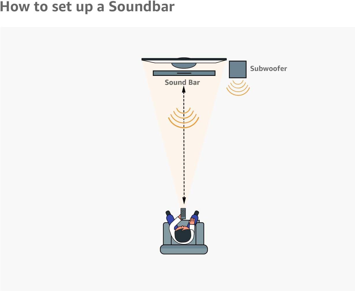 2.1-Channel Soundbar System Wireless subwoofer Bluetooth AM9214-A Polk Audio
