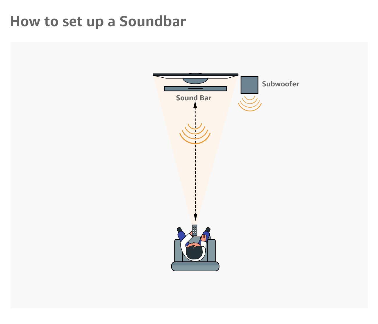 Polk Audio - 2.1-Channel Soundbar System with Wireless Subwoofer - Black (Signa S1) by Polk Audio