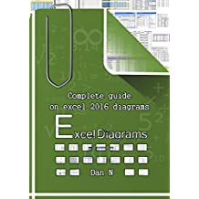 Excel Diagrams: Complete guide on excel 2016 diagrams