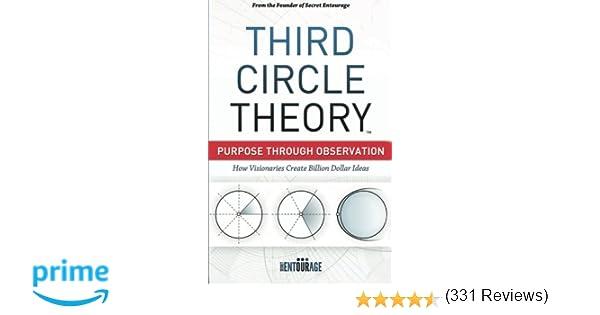 Third Circle Theory: Purpose Through Observation: Pejman Ghadimi ...