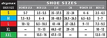 Dmx-Run-1242 Drymax Hyper Thin Running Green No Show Socks