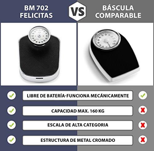 Amazon.com: ADE germany, Mechanical Bathroom Scales, BM 702, Felicitas by Waagen-Schmitt GmbH: Health & Personal Care