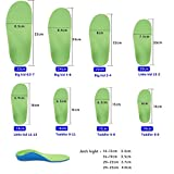 Wellever Orthotic Insoles for Children - Kids With