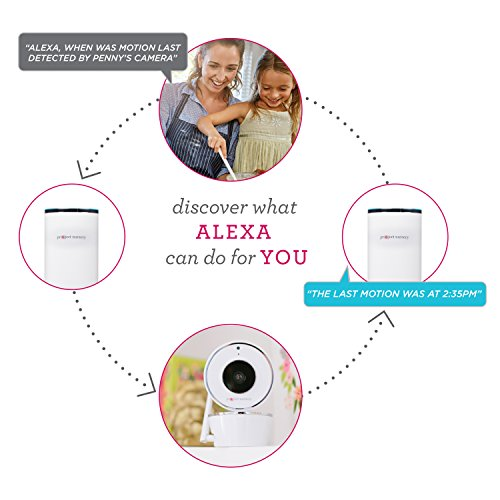 Alexa Enabled Smart Baby Monitor with WiFi from Project Nursery by Project Nursery (Image #1)