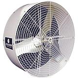 Schaefer Versa-Kool Air Circulation Fan - 36in., 12,709 CFM, 1/2 HP, 115/230 Volt, Model# VK36