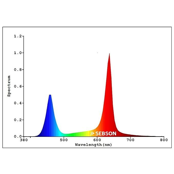 SEBSON® 4x LED grow light GU10, plant light, 3W, red LED 640nm, blue ...