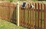 [Updated Version] Wasserstein Solar Panel with