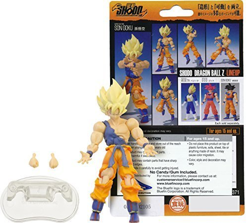 Super Saiyan Goku: ~3.2