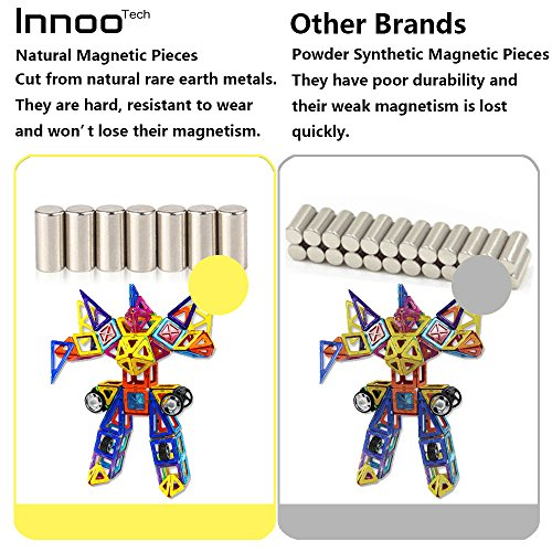 Innoo Tech Magnetic Building Blocks | 76Piece | Let Your Kid Learn Colors & Shapes Through Play | Instruction Booklet & Storage Bag Included | Creative & Educational Gift for Kids by Innoo Tech (Image #3)