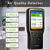 Air Quality Monitor VSON Formaldehyde